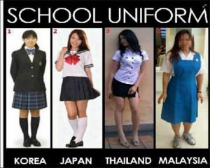 Quotes About School Uniforms