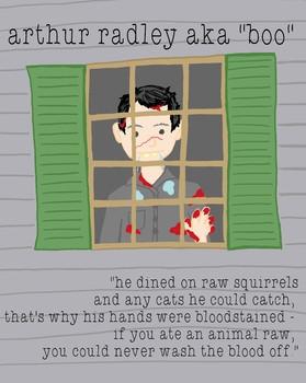 To Kill A Mockingbird Character Descriptions Quotes ~ To Kill a ...