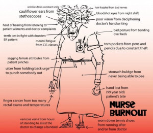 Nurse burnout consequences...