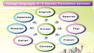 translation services for Japenese to Korean and Korean to Japanese ...