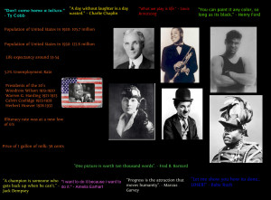 1920's Stats and Quotes