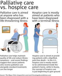 Palliative Care vs. Hospice Care. Understanding the difference. More