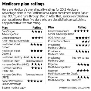 Medicare Comparisons And Quotes Quotesgram. List Of Household Cleaning Products. Auto Insurance Price Quotes Hp Ipaq Stylus. Remote Access To My Mac Dentist Hinesville Ga. Master Studio Photography Carbon Paper Forms. American Tire And Wheel Hot Springs. What Does Envisioned Mean Cloud Crm Software. Nova Scotia Institute Of Technology. Orthodontic Assistant Training