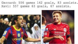 Liverpool Player Sightings 483