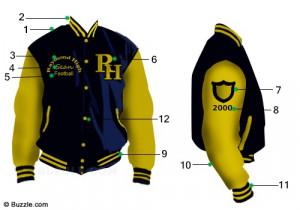 Letterman Jacket Patch Placement