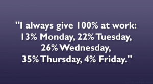 ... : 13% Monday, 22% Tuesday, 26% Wednesday, 35% Thursday, 4% Friday