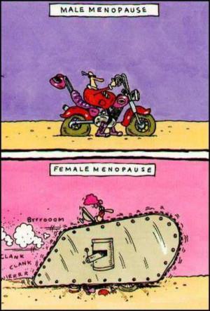 Male vs Female Menopause