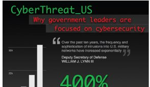 Why the federal government is focused on cyber-security