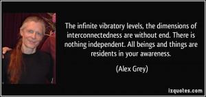 More Alex Grey Quotes