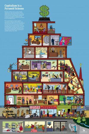Capitalism is a Pyramid Scheme . CrimethInc. Workers' Collective and ...