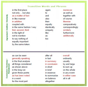 transition word definition