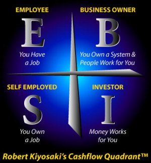 Finding Financial Freedom in Robert Kiyosaki's B-Quadrant