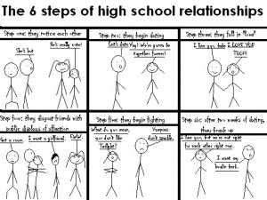 middle school dating statistics in college