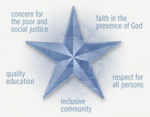 My principles guide my values and beliefs !