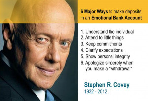 ... Our Tribute for an Amazing Man, Dr. Stephen Covey, 1932-2012 ( R.I.P