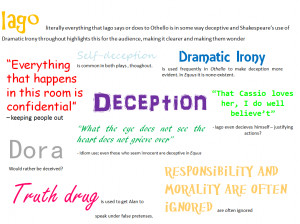 Themes: Deception
