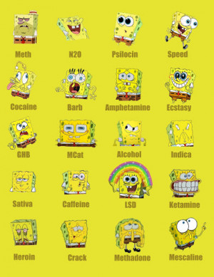 Different Spongebob Expressions