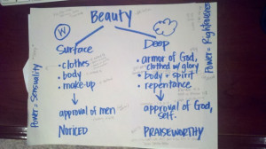 "The Beauty Paradox"" – on modesty, self-image, power, virtue"