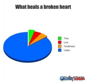 Broken_Heart_funny_picture