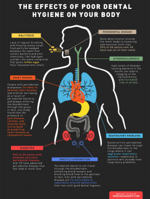 Good Oral Health Leads to a Healthier You!