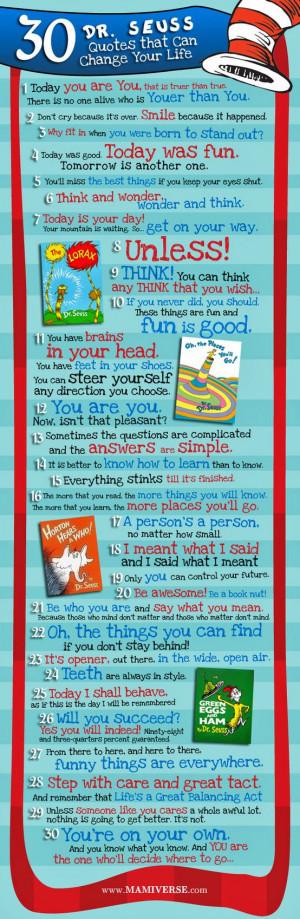 30 Dr Seuss quotes