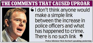 Minister claims more police on the streets does NOT mean less crime