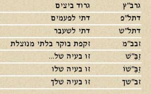 hebrew love phrases