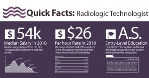 how to become a Radiologic Technologist