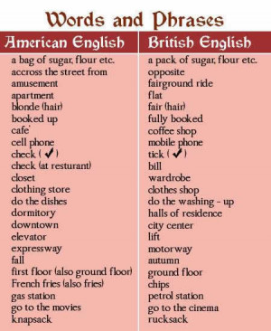 American and British English Words