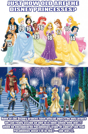 Disney Princess Funny Quotes