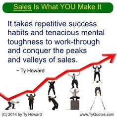 Sales Quotes. Quotes on Selling. Quotes on Sales. Sales Team Quotes ...