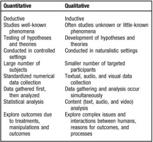 An Introduction to Qualitative Research for Food and Nutrition ...