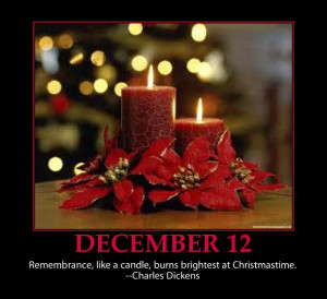 Christmas candle-inspirational quote- Charles Dicken's
