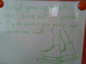 Figure Skating Quotes And Sayings Figure skating quotes