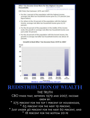 Redistribution of Wealth: The Truth