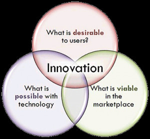 Innovation quote #4