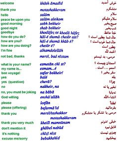 Old Dutch Sayings   Learn Some Words and Phrases in Persian Farsi ...