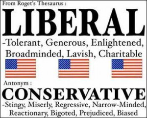 Conservative or Liberal … Which are you?