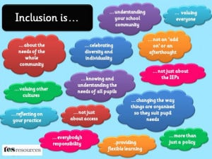 presentation and poster explaining what inclusion is/should be in ...