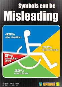 ... be misleading poster, showing only 5% of disabled as wheelchair users