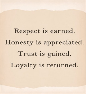 Quotes - Honesty, trust and loyalty