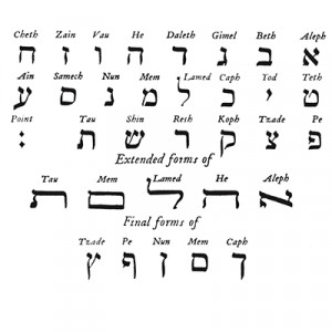Hebrew Meaning Of Prayer