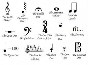 Music life symbols by pokemonnarutofreako