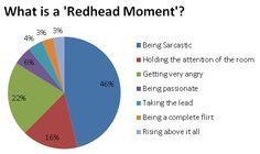 What is a Redhead Moment? - Everything for Redheads