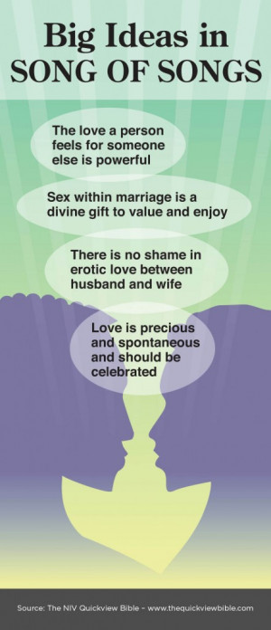 An Introduction to The Song of Songs (also called the Song of Solomon ...