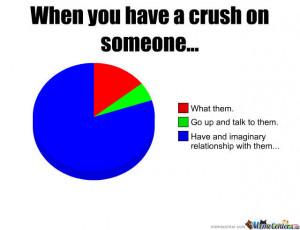 Crush On You Meme