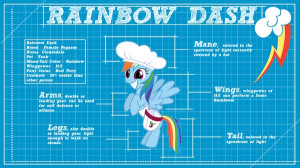 My Little Pony Funny Quotes