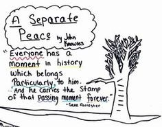 ... Quotes In A Separate Peace ~ A Separate Peace Quotes And Page Numbers