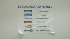 Social Media Explained | Funny Quotes | Funny Facts | Funny Pictures ...