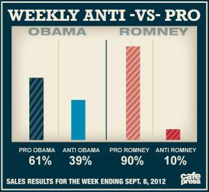 funny anti obama sayings